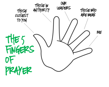 Five Fingered Prayer